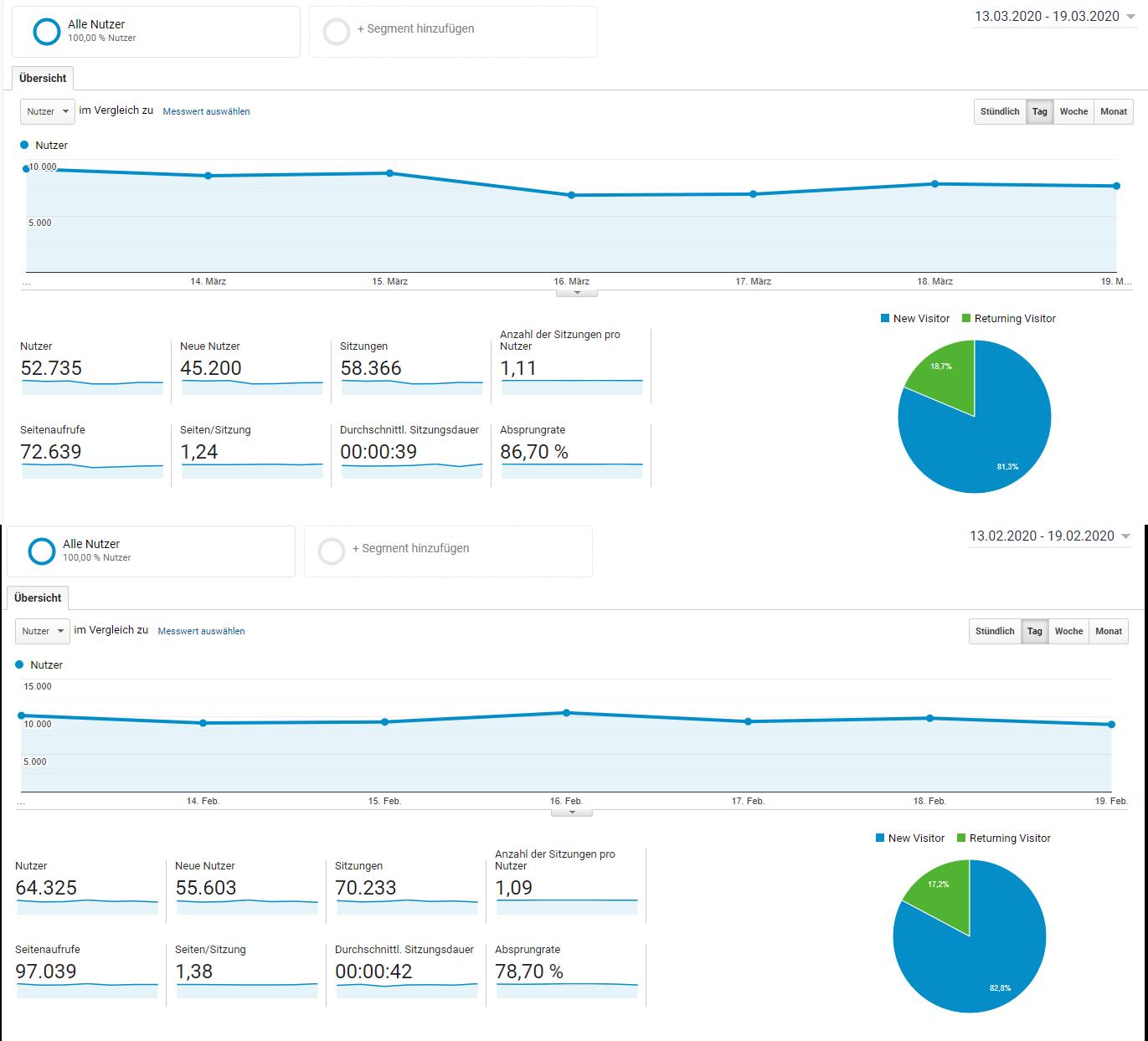screenshot-analytics.google.com-2020.03.20-12_33_17.png